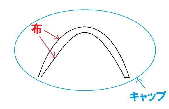 インナーキャップ図解2r